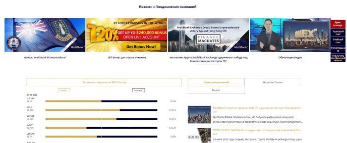 Компания имеет свой новостной портал, который позволяет клиентам всегда иметь доступ к последним событиям в инвестиционной сфере.