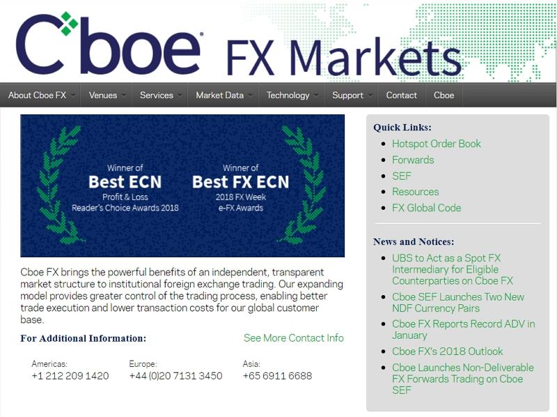 Cboe FX (Hotspot FX LLC) brokers